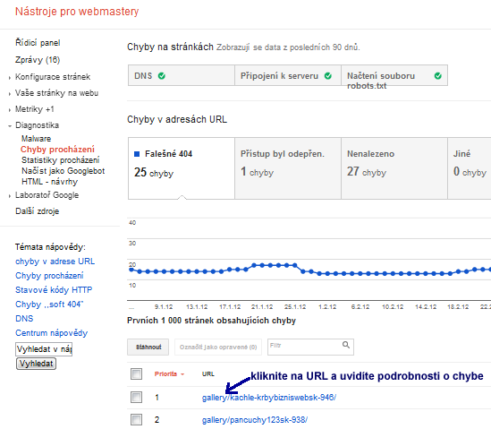 google webmaster tools, GWT, chyby 404, chyba 404