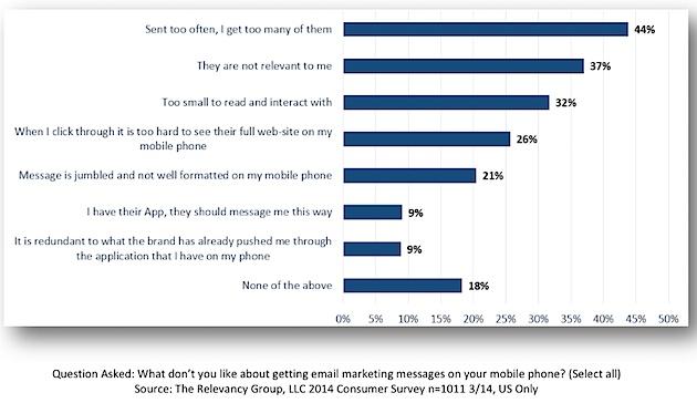 ako na mailingovú kampaň optimalizovanú pre mobily