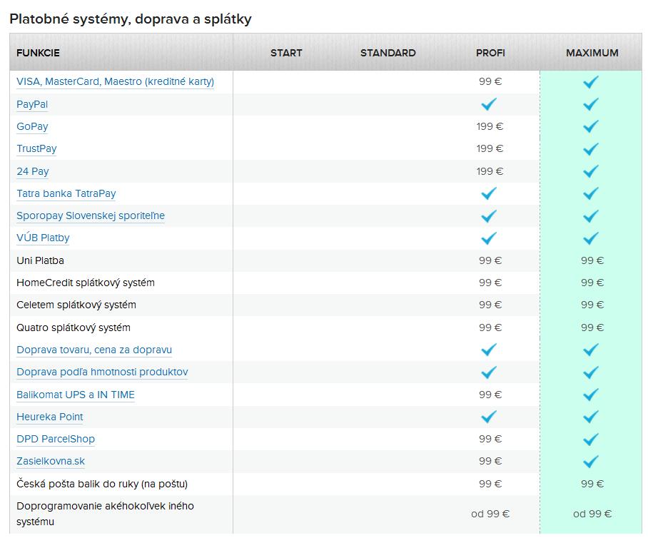 prehľad platobných systémov v CMS Flox 2.0, platobné možnosti od BiznisWeb.sk