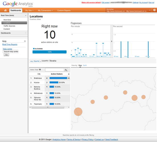 štatistiky google analytics - real time