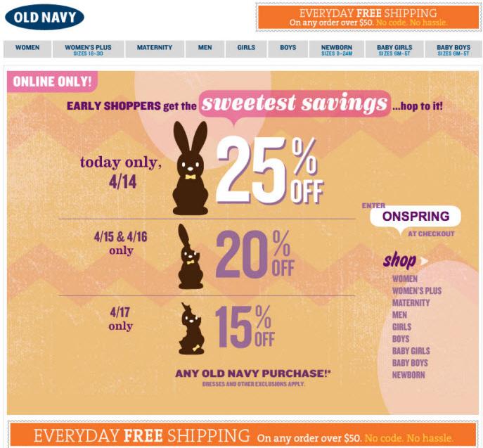 ukážka newsletteru s velikonoční slevou